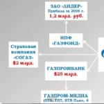 Ложь путинского режима  Путин. Коррупция. Ч. I - Кооператив «Озеро»