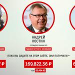Зарплаты чиновников, друзей Путина. Считаем вместе, он-лайн