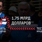 Навальный подал в суд на Путина из-за зятя Путина и уверен, что выиграет